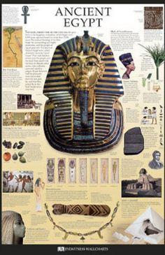 Poster egypt