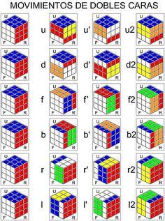 Método Fridrich para cubo de Rubik 3x3 Simple Life Hacks, Useful Life Hacks, Rubiks Cube Patterns, Solving A Rubix Cube, Rubik's Cube Solve, Rubiks Cube Algorithms, Color Psychology, Diy Arts And Crafts, Weaving Techniques