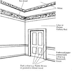 Victorian Interiors Interior Paint Colors And Victorian
