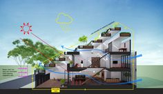 Galería de Casa Terrazas / H&P Architects - 28