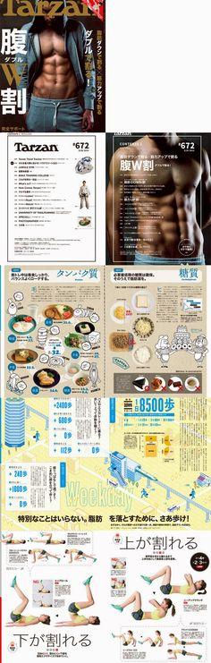 腹W割 - Tarzan No. 672 #ターザン #腹筋 #Abs
