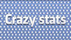 Facebook's Crazy Facts and Figures | Gizmodo