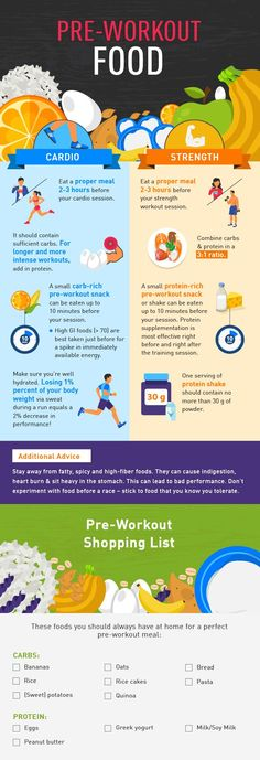 Fitness Nutrition What To Eat Pre & Post Workout - fitness training Sport Nutrition, Nutrition Sportive, Nutrition Education, Nutrition Tips, Fitness Nutrition, Health And Nutrition, Science Nutrition, Pre Workout Nutrition, Nutrition Month