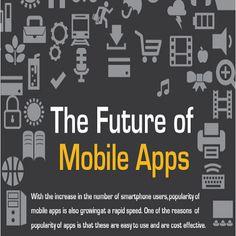 Future-of-mobile-app