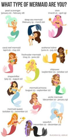 Zodiac=Mermaid discovered by Janiesa on We Heart It Image uploaded by Janiesa. Find images and videos about art, mermaid and zodiac on We Heart It – the app to get lost in what you love. Types Of Mermaids, Unicorns And Mermaids, Drawings Of Mermaids, Real Mermaids, Quotes About Mermaids, Types Of Fairies, Mermaid Princess, Mermaid Art, Mermaid Quotes