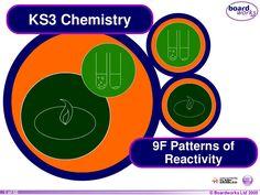 9 f patterns of reactivity (boardworks) by Preeti Ghosh via slideshare