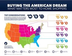 Infographic: What consumers want in a home