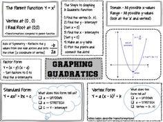 1000+ images about INB-Algebra-Quadratic on Pinterest   Quadratic ...
