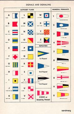 1940 Signals Flags Pennants Nautical Semaphore System