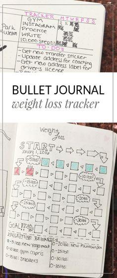 bullet journal weight loss tracker