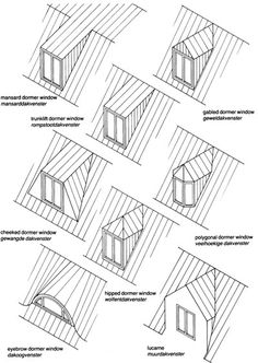 Types of Dormers | Drawings from: Fisher, Roger C. 1992. Visual Lexicon of the South ...