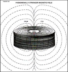 Zero-point energy extraction is based on permanent magnets. How is a magnet able to generate force continuously? Is it violating the law of the conservation of energy? Magnetic Generator, Gravity Waves, Zero Point Energy, Motor Generator, Kinetic Energy, Magnetic Field, Quantum Mechanics, Nikola Tesla, Alternative Energy