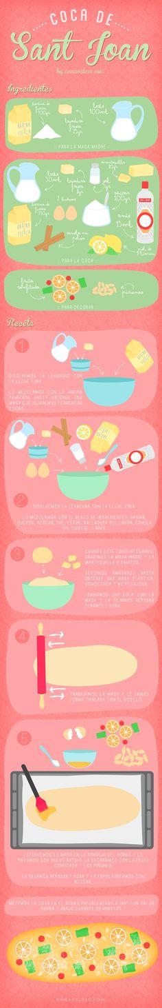 Receta de la Coca de Sant Joan  :: www.annavalero.com