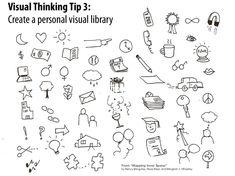 petits dessins pour réaliser des sketchnotes visual thinking - Buscar con Google