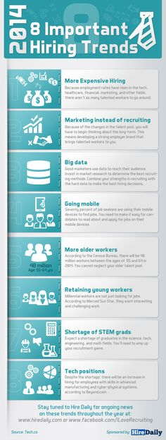 #careerchange #labourmarketinfo #demographics important information to consider!