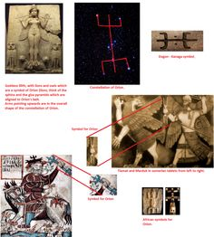 Dogon Orion's Belt | Symbols for the constellation of Orion | Truth Control