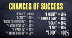 'Chances of success'