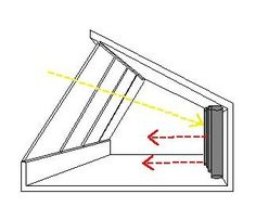 Sunlite heat storage tubes for greenhouses and sunspaces