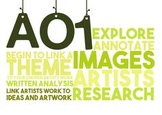 <em>Assessment</em> <em>Objectives</em> KS4 Art and Design Poster
