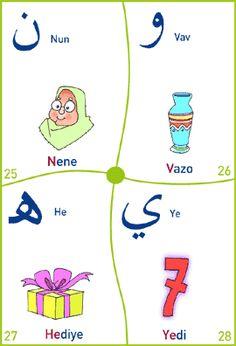 Dinibilgiler.gen.tr - Alfabe (Resimli) Arabic Alphabet, Alphabet For Kids, Ramadan, Learning Arabic, My Children, Quran, Islam, Kindergarten, Homeschool