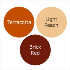 How To Wear Terracotta For A Toned Autumn (Soft Autumn)