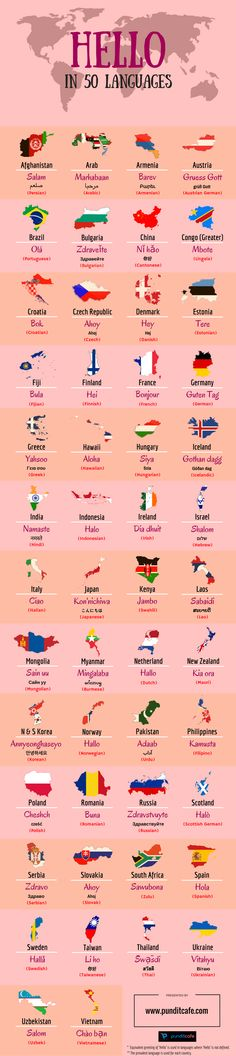 Say Hello in 50 different languages from 50 different countries - Infographic