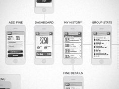 Dribbble - Wireframes by Melissa Washin
