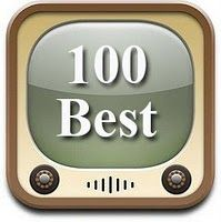 100 Best YouTube Videos for Teachers   @Teri Todd - no idea if these are actually good or not but might be worth a look.