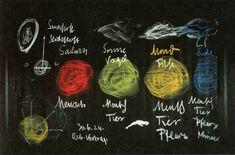 Rudolph Steiner blackboard drawings