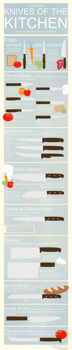 Which knife? Edges, Paring, Boning, Chef's, Carving & Slicing, Bread, Utility, Tomato... and Cleaver. (Infographic Sundays - The Kitchen Knives Edition - Delicious Obsessions)
