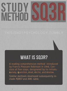 Study Method SQ3R