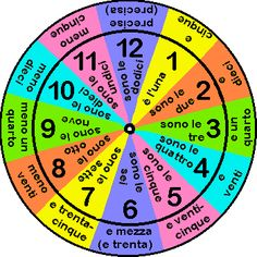 - What time is it? Numbers - I Numeri. Great visual, manipulative for telling and reinforcing telling time in Italian. Italian Grammar, Italian Vocabulary, Italian Phrases, Italian Words, Italian Language, Italian Lessons, Spanish Lessons, Teaching Time, Teaching Tools