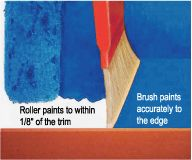 Save Time painting with the Accubrush Paint Edging System Edge Painting Tool, Painting Tools, Painting Edges, Paint Edger, Most Popular Paint Colors, Diy Bathtub, Time Painting, Garage Makeover, Diy Home Repair