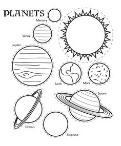Solar System Coloring Pages Gallery free printable solar system coloring pages for kids Solar System Coloring Pages. Here is Solar System Coloring Pages Gallery for you. Solar System Coloring Pages free printable solar system coloring pag. Science Classroom, Teaching Science, Science For Kids, Science Ideas, Biology For Kids, Elementary Science, Activity Ideas, Teaching Art, Teaching English