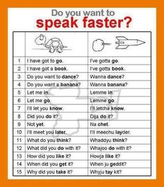Forum   ________ Learn English   Fluent LandDo You Want to Speak Faster?…