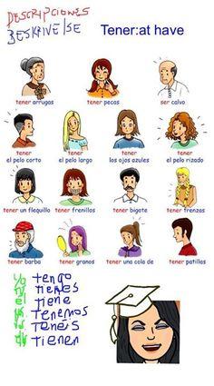 Chapter 6 la familia y su casa on Pinterest | Spanish, Learn Spanish ...