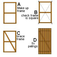 How to build a gate #GardenGate