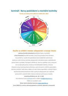 """Seminář """"Barvy podvědomí a mentální techniky"""""""
