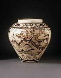 Afbeeldingsresultaat voor ceramics