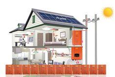 Australian Battery Standards are been developed. – My Renewable Energy - Australia