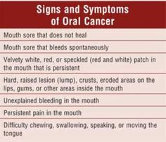 Over the age of forty #oral #cancers may happen thus treat it before it starts bothering. Regular #dental checkup will be a good idea to prevent oral cancer from spreading.
