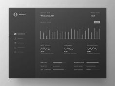 Conceptual Dashboard UI (dark) - Analytics designed by Ali Sayed. Connect with them on Dribbble; Dashboard Mobile, Web Dashboard, Analytics Dashboard, Ui Web, Dashboard Design, Web Design Mobile, Web Ui Design, Form Design, Ui Design Inspiration
