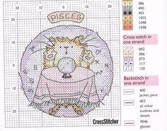 Schema punto croce Gatto Pesci