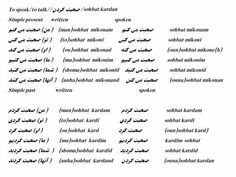 To speak/ to talk  in Farsi