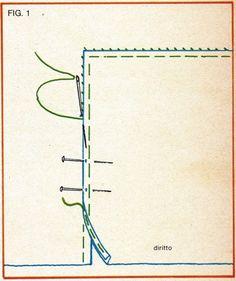 inserimenti di tessuto ad angolo retto