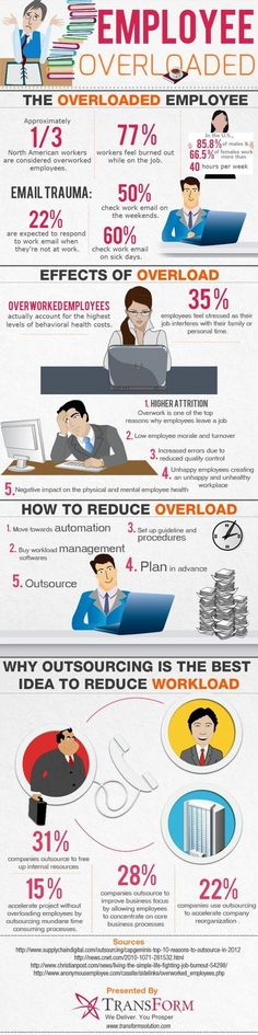 Employee Overloaded Infographic via Visual.ly - Effects of Overload, how to reduce it, and why outsourcing is the best solution Business Management, Management Tips, Project Management, Talent Management, Absence Management, Change Management, Business Planning, 6 Sigma, Employee Engagement