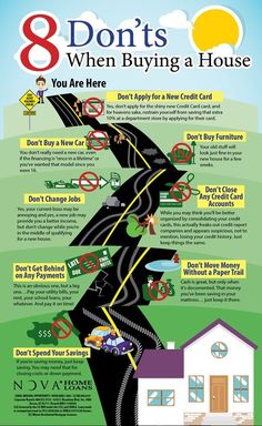 Real Estate Buyers, Real Estate Career, Real Estate Business, Real Estate Tips, Real Estate Marketing, Real Estate Quotes, Home Buying Checklist, Home Buying Tips, Home Buying Process