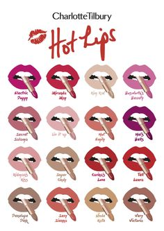 Charlotte Tilbury Just Made It Easier to Achieve These Famous Hollywood Lip…