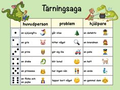 Learning Money Worksheets - All About Worksheet Learning Money, Learning To Write, Learn Swedish, Swedish Language, School Posters, 1 An, Teaching Activities, Too Cool For School, Kids Education