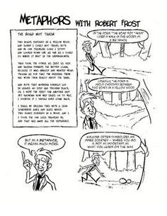 A free comic where Robert Frost explains his most famous poem! The whole set of comics of poets talking about their poems is available here: https://www.teacherspayteachers.com/Product/Poetry-Comics-Bundle-1971296